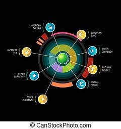 diagram, szablon, wskazówki, infographic, projektować, belka, okrągły