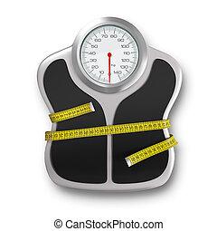 dieta, czas