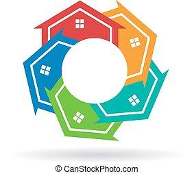 domy, koło, razem