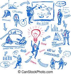 doodle, kierownictwo