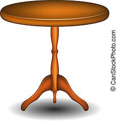 drewniany stół, okrągły
