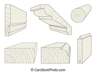 drewno, profile
