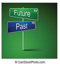 droga, kierunek, poznaczcie., przyszłość, przeszły