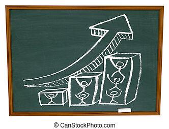 drużyna, rzutki do góry, strzała, chalkboard
