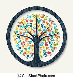druk, ręka, drzewo, pomoc, drużyna
