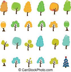 drzewa, znaki