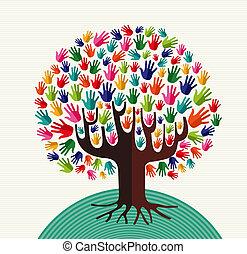 drzewo, barwny, solidarność, siła robocza