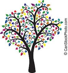 drzewo, barwny