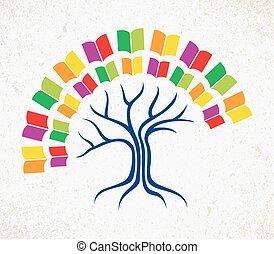 drzewo, pojęcie, wykształcenie, książka
