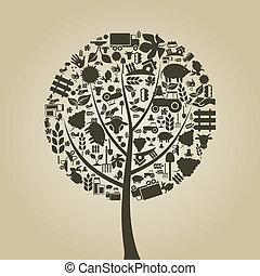 drzewo, rolnictwo