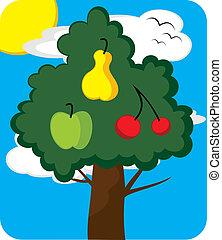 drzewo, sad