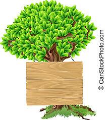 drzewo, znak