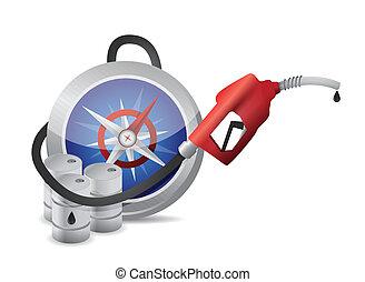dysza, gazowa pompa, busola