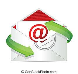 e-poczta, pojęcie, projektować, ilustracja