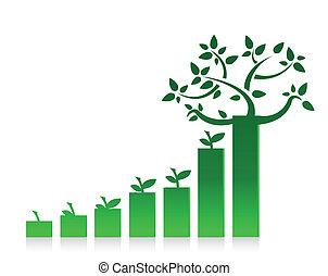eco, wykres, projektować, wykres, ilustracja