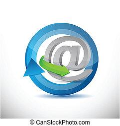 email, pojęcie, na, kontakt, ilustracja, cykl