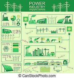 energia, infographic, przemysł, moc
