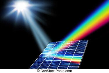 energia, pojęcie, słoneczny, odnawialny