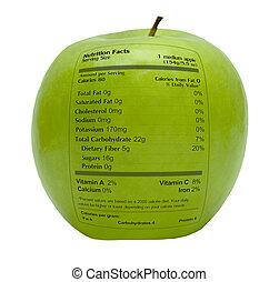 fakty, żywienie, zielone jabłko
