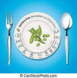 fakty, żywieniowy, zielony groch