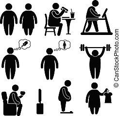 figura, otyłość, wtykać
