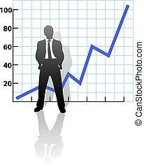 finansowy, handlowy, powodzenie, wykres, wzrost, człowiek