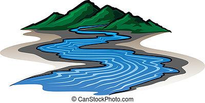 góry, rzeka