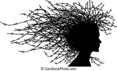 głowa, kobieta