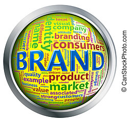 guzik, błyszczący, wordcloud, 'brand'