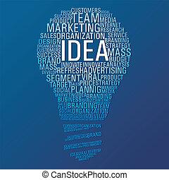 handel, idea, komunikacja