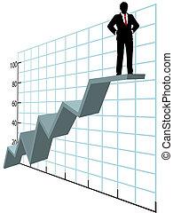 handlowy, górny do góry, wykres, wzrost, towarzystwo, człowiek
