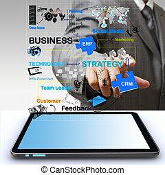 handlowy, kropka, proces, faktyczny, ręka, diagram, biznesmen