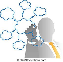 handlowy, obliczanie, wykres, to, dyrektor, rysunek, chmura
