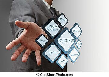 handlowy, powodzenie, schemat przepływu, człowiek, widać