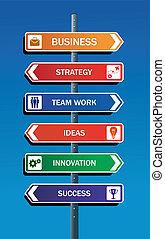 handlowy, powodzenie, strategia