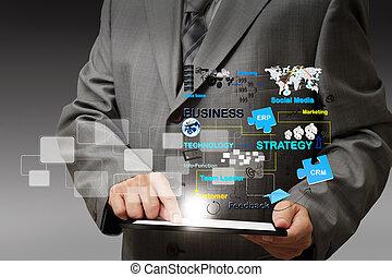 handlowy, tabliczka, proces, faktyczny, ręka, diagram, komputer, dotyk, człowiek