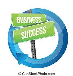 handlowy znaczą, powodzenie, droga, cykl