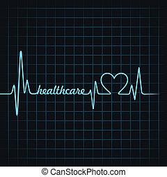 healthcare, uderzenie sera, ustalać, tekst