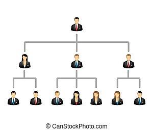 hierarchia, handlowy, budowa