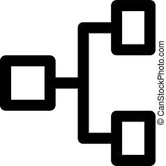 hierarchia, poziomy