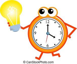 idea, czas