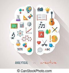 idea., mózg, twórczy