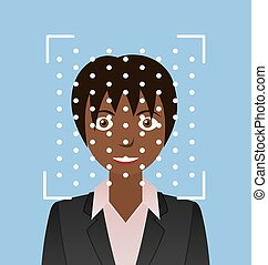 identification., recognition., biometrical, twarz