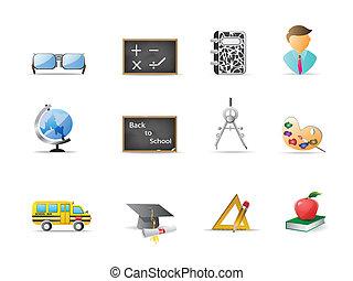 ikona, wykształcenie