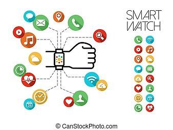 ikony pojęcia, app, pilnowanie, ręka, projektować, mądry