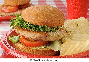 indyk, hamburger, kiełbiki