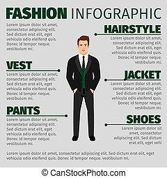 infographic, fason, człowiek, garnitur