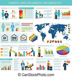 infographic, komplet, ochotnik