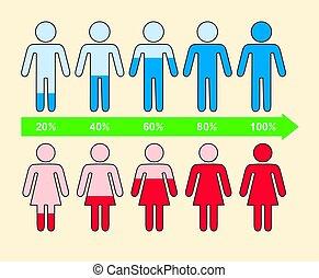 infographic, ludzie, wykres, symbolika, wektor, procent