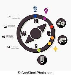 infographic, nawigacja
